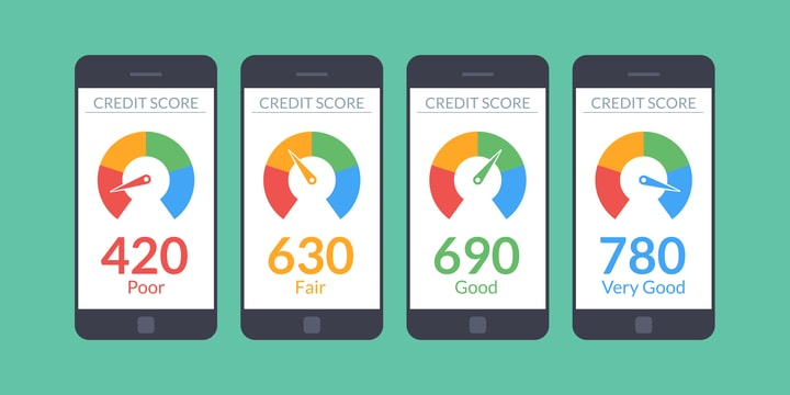 credit score app on the screen